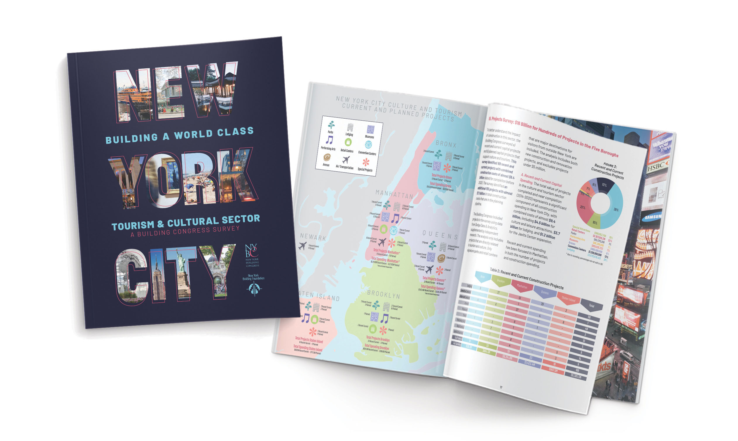 small graphic design firm, connecticut, nyc, document design, annual report design