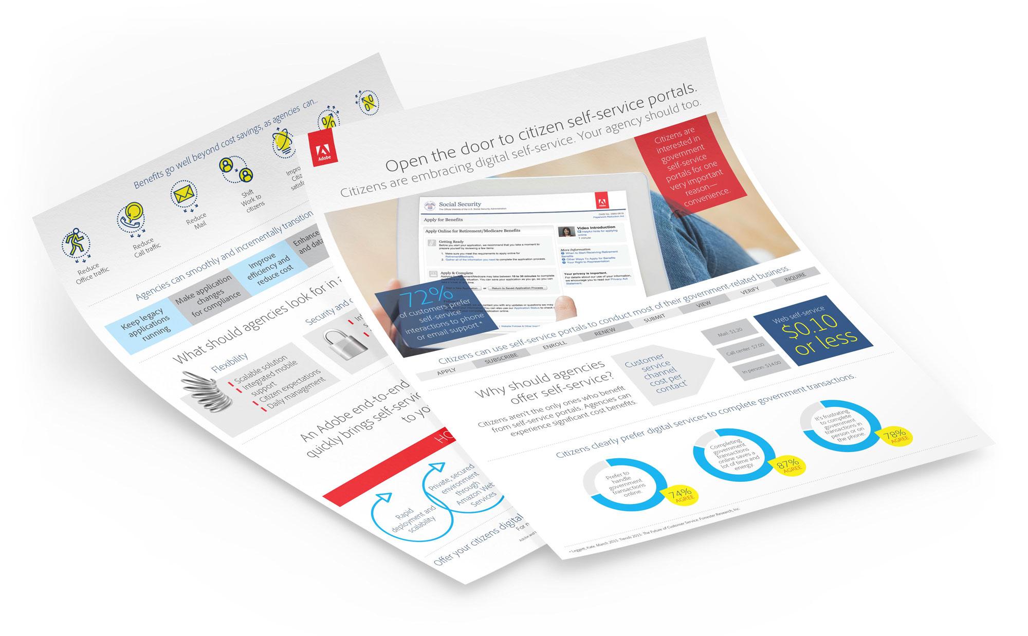 financial design, whitepaper design, tech report design, california